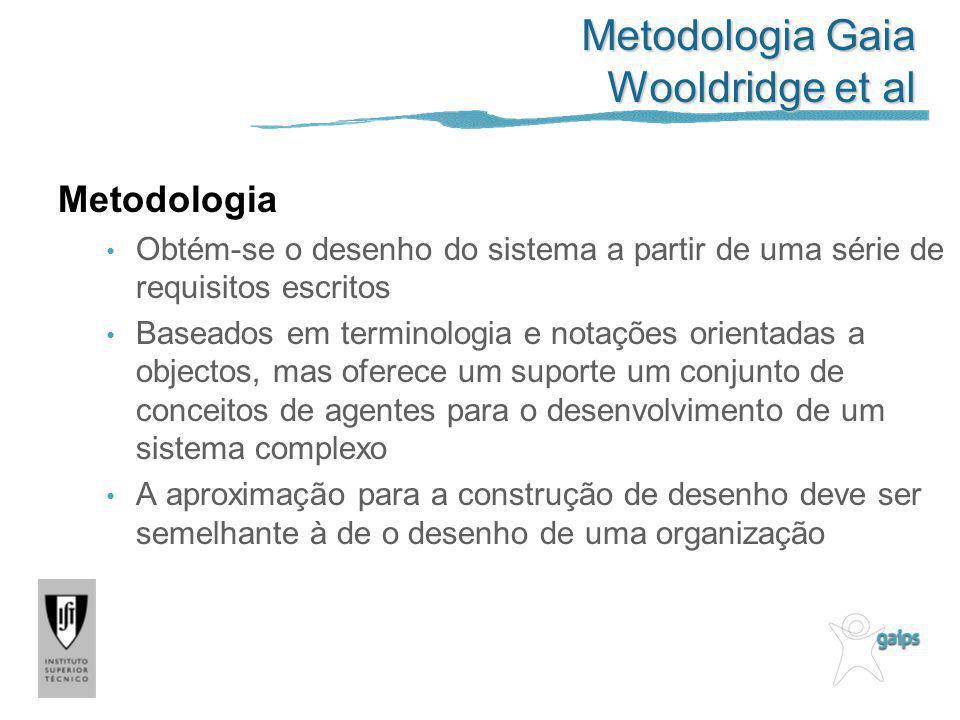 Metodologia Gaia Wooldridge et al Metodologia Obtém-se o desenho do sistema a partir de uma série de requisitos escritos Baseados em terminologia e no