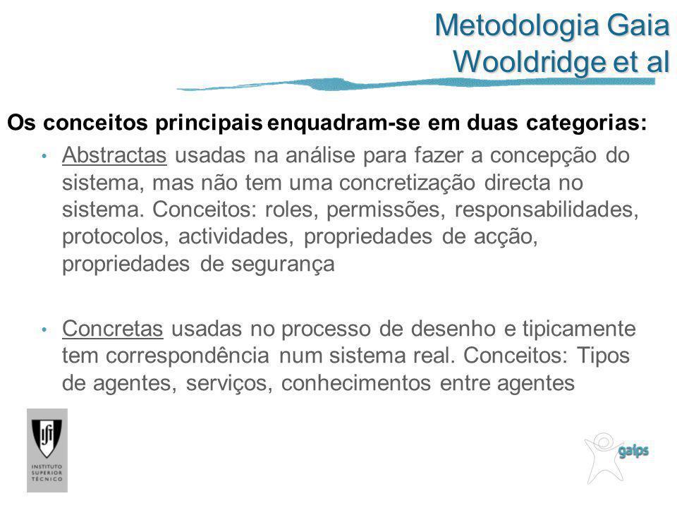Metodologia Gaia Wooldridge et al Os conceitos principais enquadram-se em duas categorias: Abstractas usadas na análise para fazer a concepção do sist
