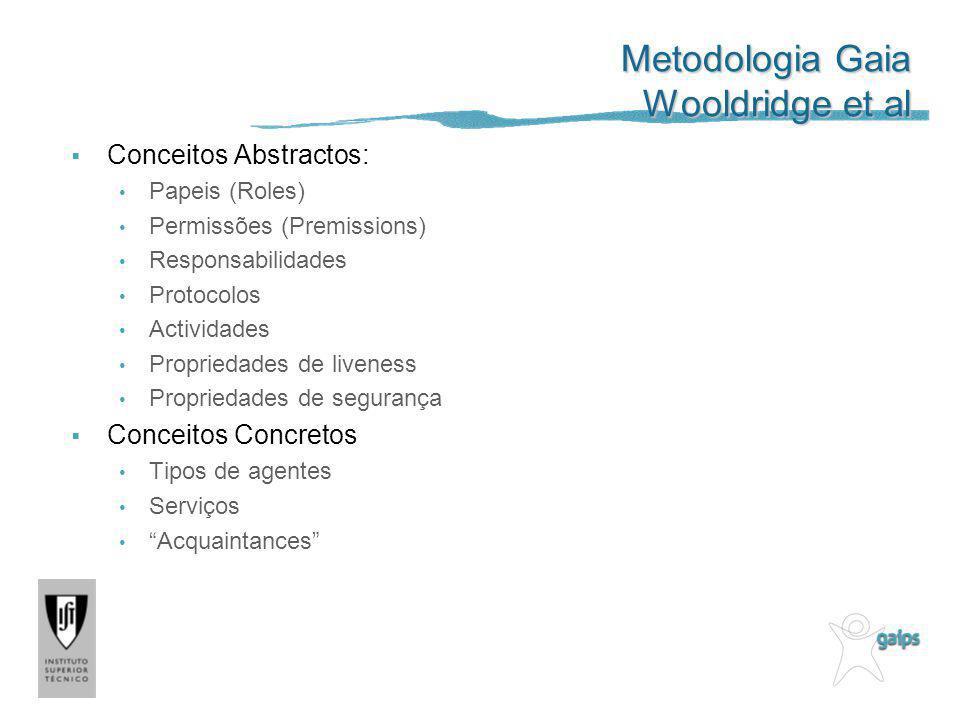 Metodologia Gaia Wooldridge et al Conceitos Abstractos: Papeis (Roles) Permissões (Premissions) Responsabilidades Protocolos Actividades Propriedades