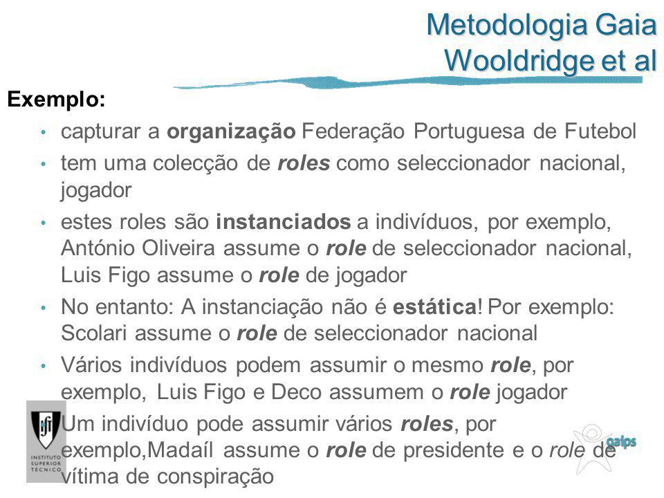 Metodologia Gaia Wooldridge et al Exemplo: capturar a organização Federação Portuguesa de Futebol tem uma colecção de roles como seleccionador naciona