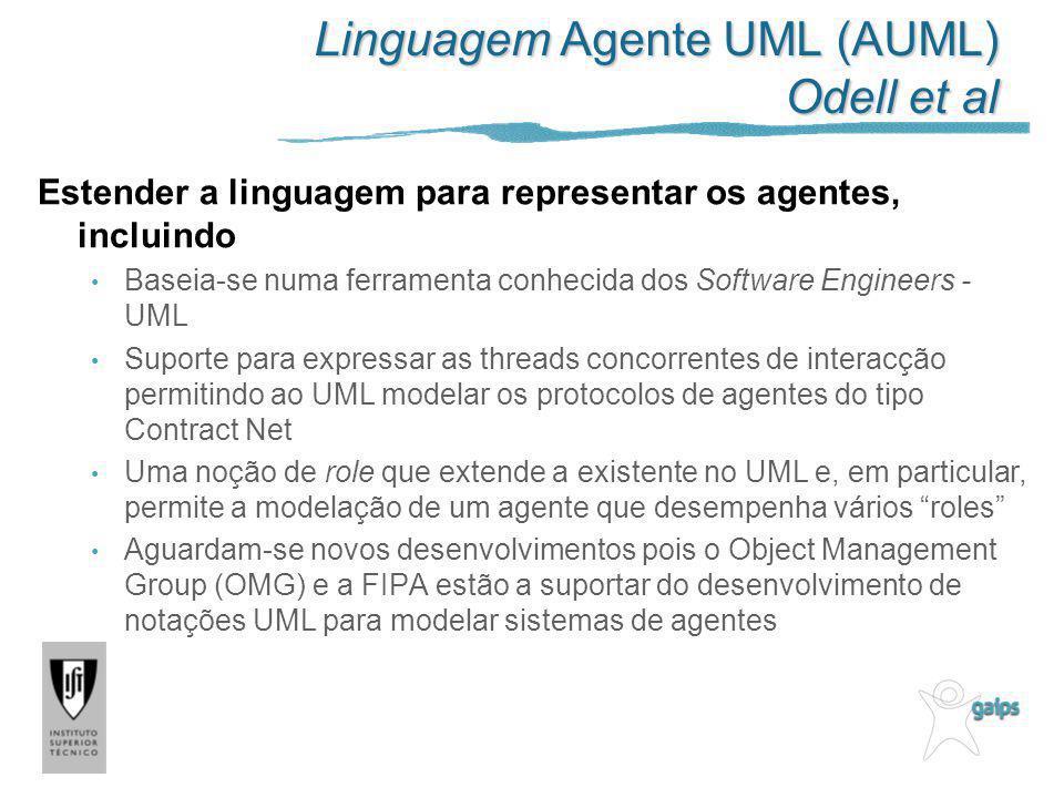 Linguagem Agente UML (AUML) Odell et al Estender a linguagem para representar os agentes, incluindo Baseia-se numa ferramenta conhecida dos Software E