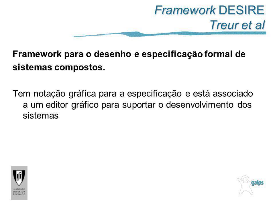 Framework DESIRE Treur et al Framework para o desenho e especificação formal de sistemas compostos. Tem notação gráfica para a especificação e está as