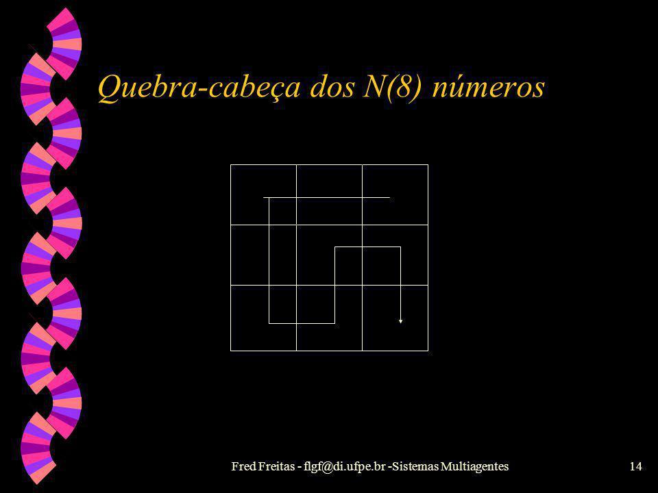 Fred Freitas - flgf@di.ufpe.br -Sistemas Multiagentes13 Exemplo w O Quebra-cabeça dos N(8) números é um NP-completo. w A*-3x3 peças w IDA*-4x4 peças w