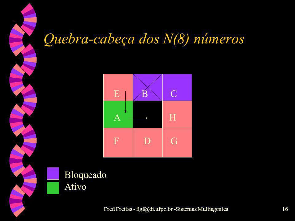 Fred Freitas - flgf@di.ufpe.br -Sistemas Multiagentes15 E B C A H F D G Quebra-cabeça dos N(8) números Bloqueado Ativo
