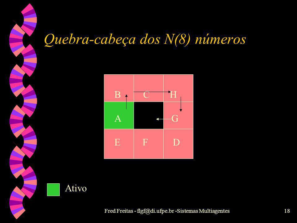 Fred Freitas - flgf@di.ufpe.br -Sistemas Multiagentes17 B C E A H F D G Quebra-cabeça dos N(8) números Ativo