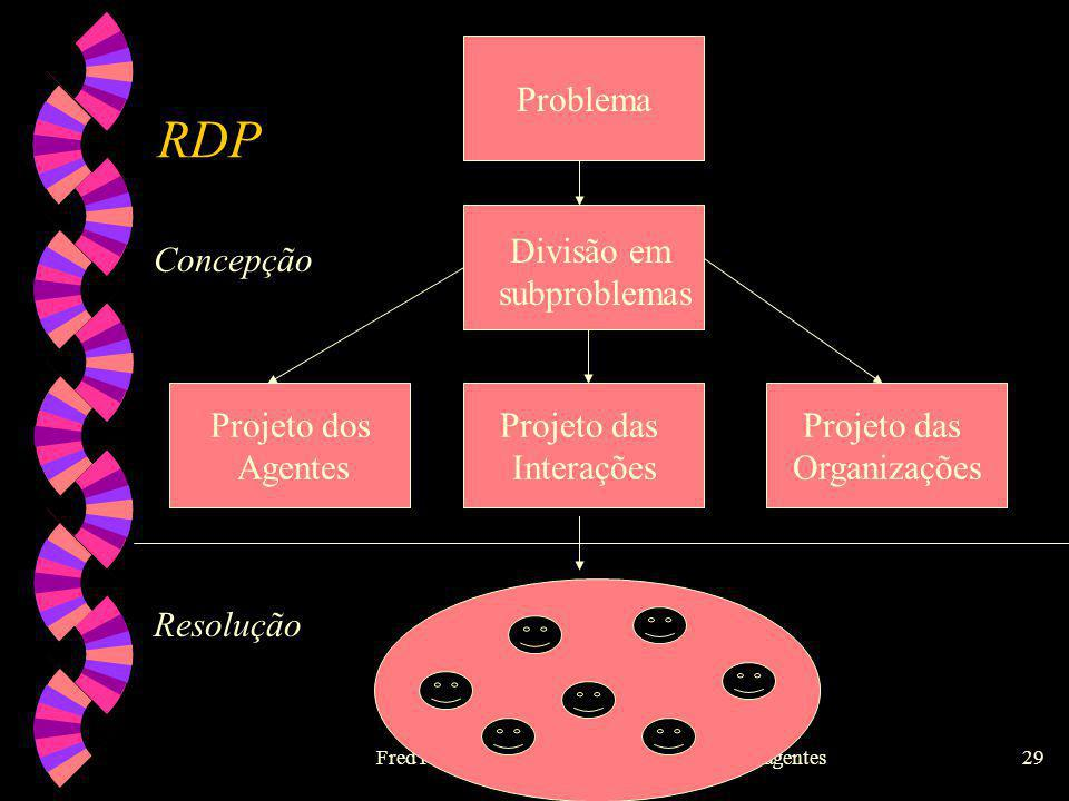 Fred Freitas - flgf@di.ufpe.br -Sistemas Multiagentes28 Resolução Distribuída de Problemas - RDP w Ênfase no global: modelo, problema e critérios de s