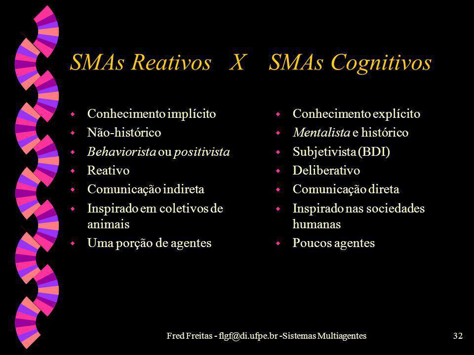 Fred Freitas - flgf@di.ufpe.br -Sistemas Multiagentes31 SMA Projeto das Organizações Projeto das Interações Projeto dos Agentes Concepção Resolução