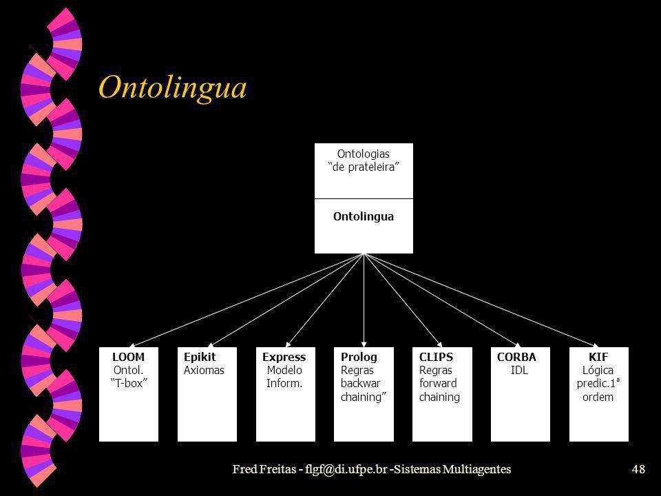 Fred Freitas - flgf@di.ufpe.br -Sistemas Multiagentes47 Comunicação via KQML e KIF w Exemplo (cont.) :E então, o agente facilitador envia para o agent