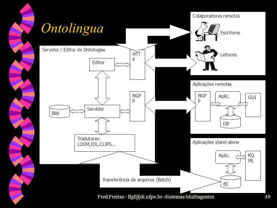 Fred Freitas - flgf@di.ufpe.br -Sistemas Multiagentes48 Ontolingua Ontologias de prateleira Ontolingua LOOM Ontol. T-box Epikit Axiomas Express Modelo