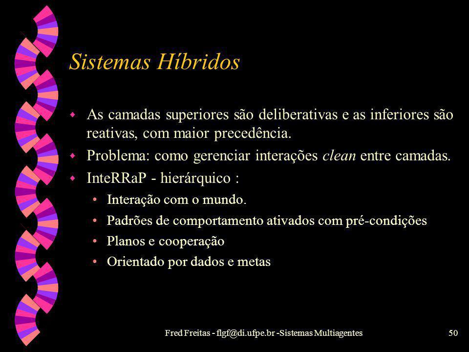 Fred Freitas - flgf@di.ufpe.br -Sistemas Multiagentes49 Ontolingua Colaboradores remotos Escritores Leitores Aplicações remotas DB Aplic. GUI Aplicaçõ