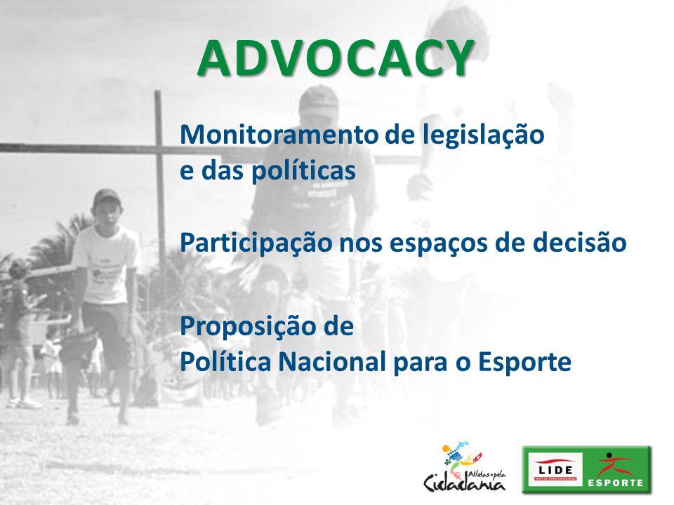 Monitoramento de legislação e das políticas Participação nos espaços de decisão Proposição de Política Nacional para o Esporte ADVOCACY