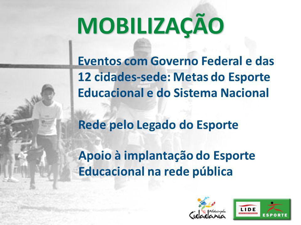 Apoio à implantação do Esporte Educacional na rede pública MOBILIZAÇÃO Eventos com Governo Federal e das 12 cidades-sede: Metas do Esporte Educacional