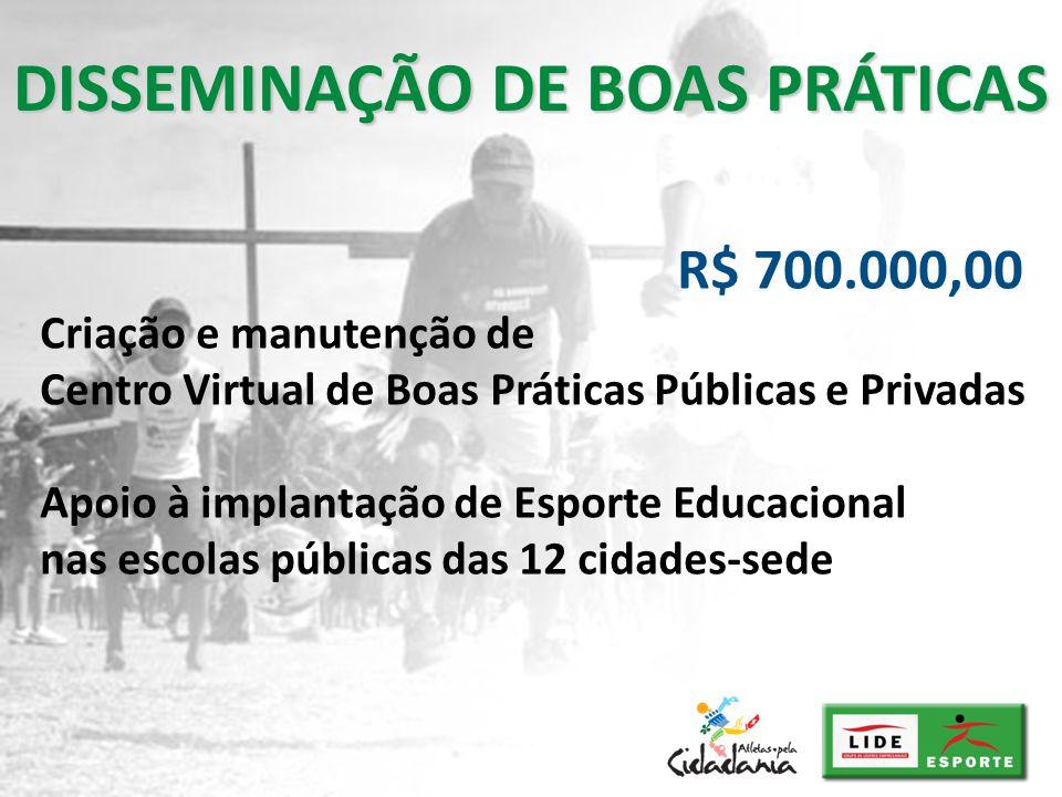 R$ 700.000,00 Criação e manutenção de Centro Virtual de Boas Práticas Públicas e Privadas Apoio à implantação de Esporte Educacional nas escolas públi