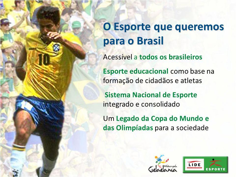 O Esporte que queremos para o Brasil Acessível a todos os brasileiros Esporte educacional como base na formação de cidadãos e atletas Sistema Nacional