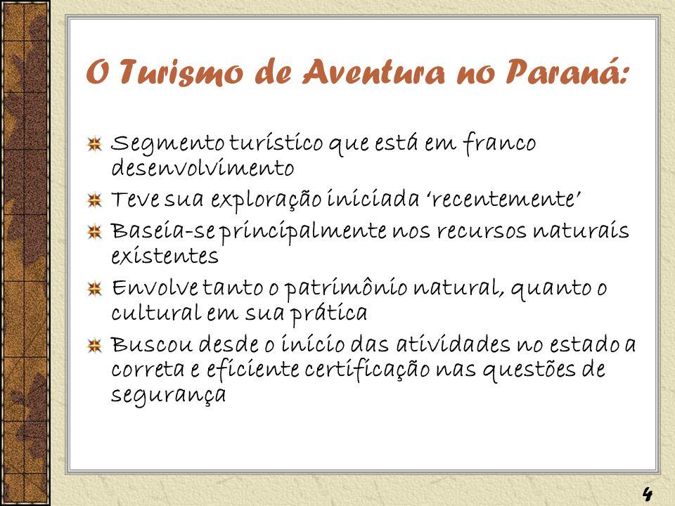 O Turismo de Aventura no Paraná: Segmento turístico que está em franco desenvolvimento Teve sua exploração iniciada recentemente Baseia-se principalme