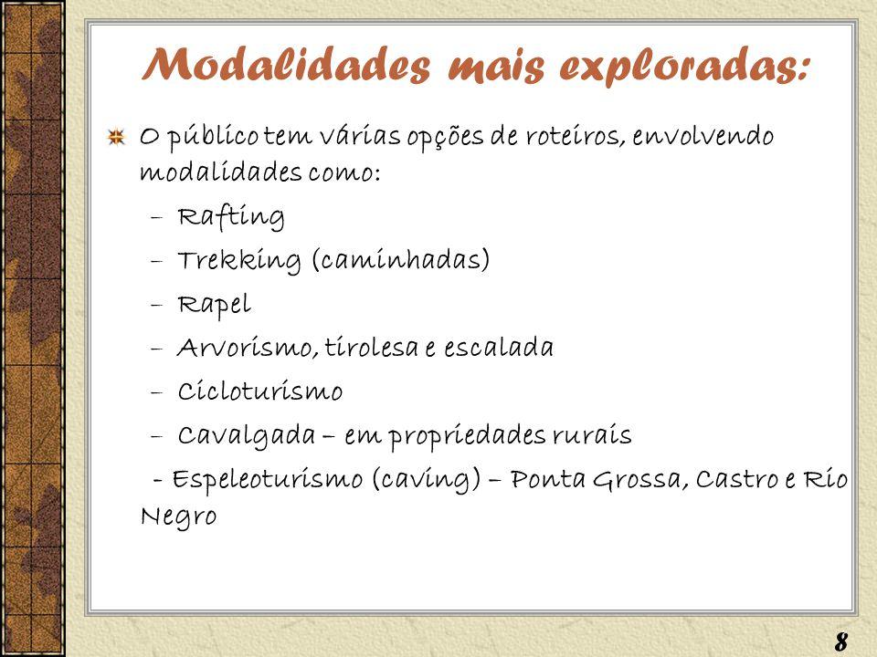 Modalidades mais exploradas: O público tem várias opções de roteiros, envolvendo modalidades como: –Rafting –Trekking (caminhadas) –Rapel –Arvorismo,