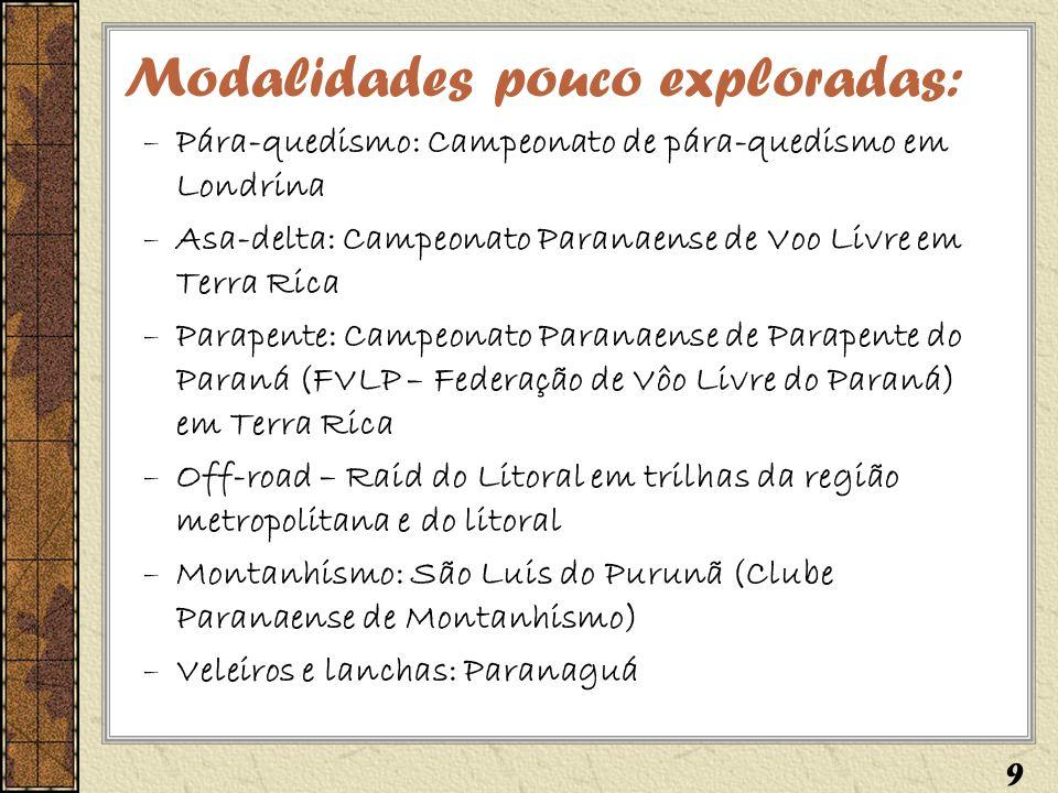 Modalidades pouco exploradas: –Pára-quedismo: Campeonato de pára-quedismo em Londrina –Asa-delta: Campeonato Paranaense de Voo Livre em Terra Rica –Pa