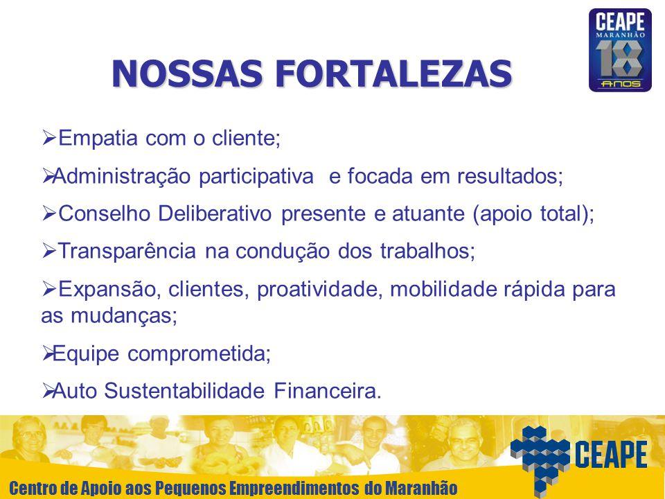 Centro de Apoio aos Pequenos Empreendimentos do Maranhão NOSSAS FORTALEZAS Empatia com o cliente; Administração participativa e focada em resultados;