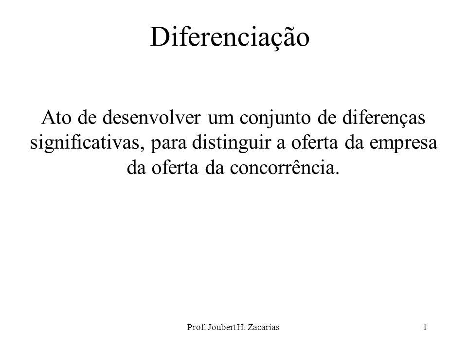 Prof. Joubert H. Zacarias1 Diferenciação Ato de desenvolver um conjunto de diferenças significativas, para distinguir a oferta da empresa da oferta da