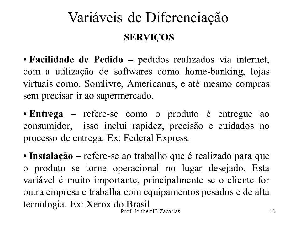 Prof. Joubert H. Zacarias10 Variáveis de Diferenciação SERVIÇOS Facilidade de Pedido – pedidos realizados via internet, com a utilização de softwares