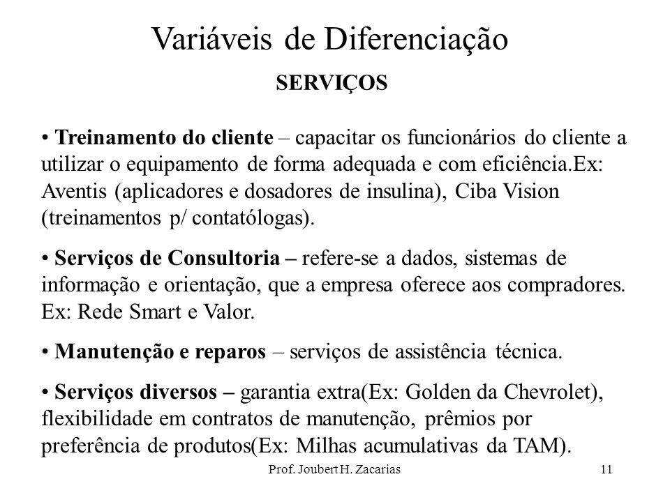 Prof. Joubert H. Zacarias11 Variáveis de Diferenciação SERVIÇOS Treinamento do cliente – capacitar os funcionários do cliente a utilizar o equipamento