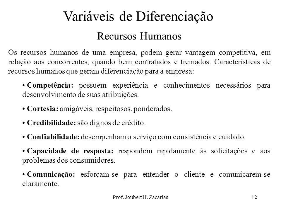 Prof. Joubert H. Zacarias12 Variáveis de Diferenciação Recursos Humanos Os recursos humanos de uma empresa, podem gerar vantagem competitiva, em relaç