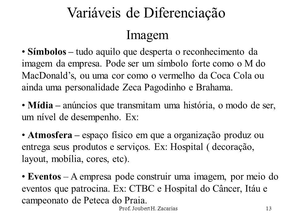 Prof. Joubert H. Zacarias13 Variáveis de Diferenciação Imagem Símbolos – tudo aquilo que desperta o reconhecimento da imagem da empresa. Pode ser um s