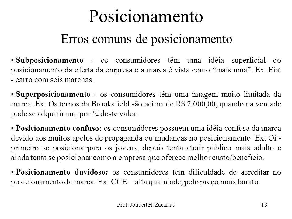 Prof. Joubert H. Zacarias18 Posicionamento Erros comuns de posicionamento Subposicionamento - os consumidores têm uma idéia superficial do posicioname