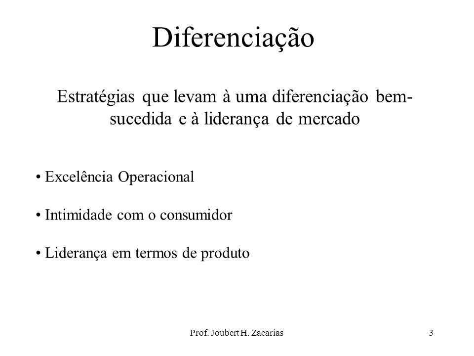 Prof. Joubert H. Zacarias3 Diferenciação Estratégias que levam à uma diferenciação bem- sucedida e à liderança de mercado Excelência Operacional Intim