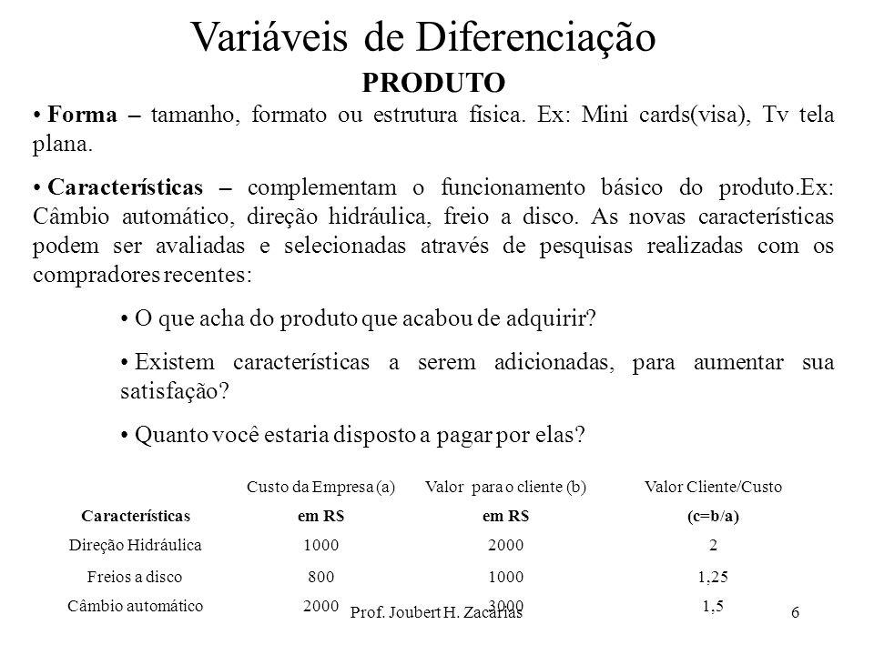 Prof. Joubert H. Zacarias6 Variáveis de Diferenciação PRODUTO Forma – tamanho, formato ou estrutura física. Ex: Mini cards(visa), Tv tela plana. Carac