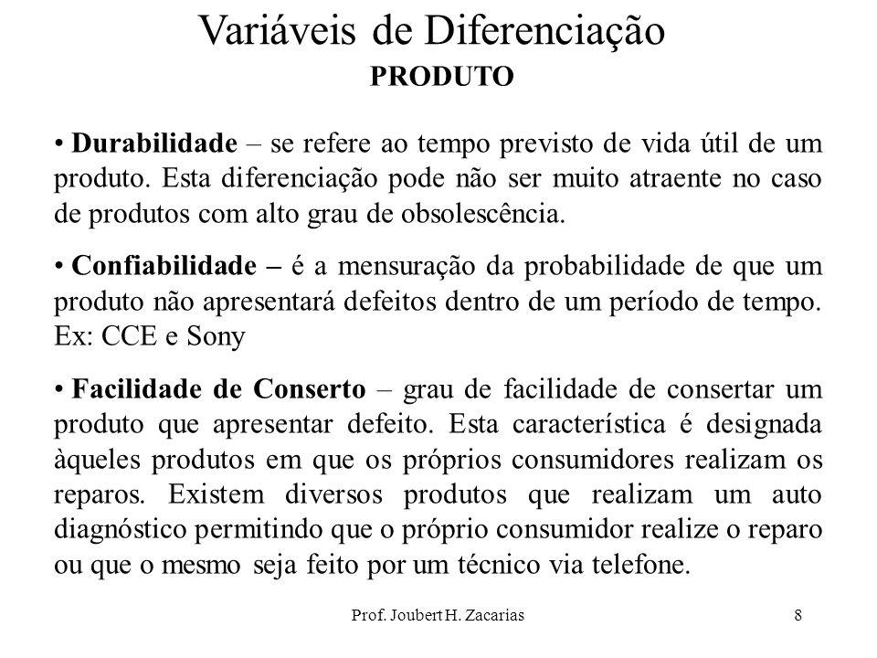 Prof. Joubert H. Zacarias8 Variáveis de Diferenciação PRODUTO Durabilidade – se refere ao tempo previsto de vida útil de um produto. Esta diferenciaçã