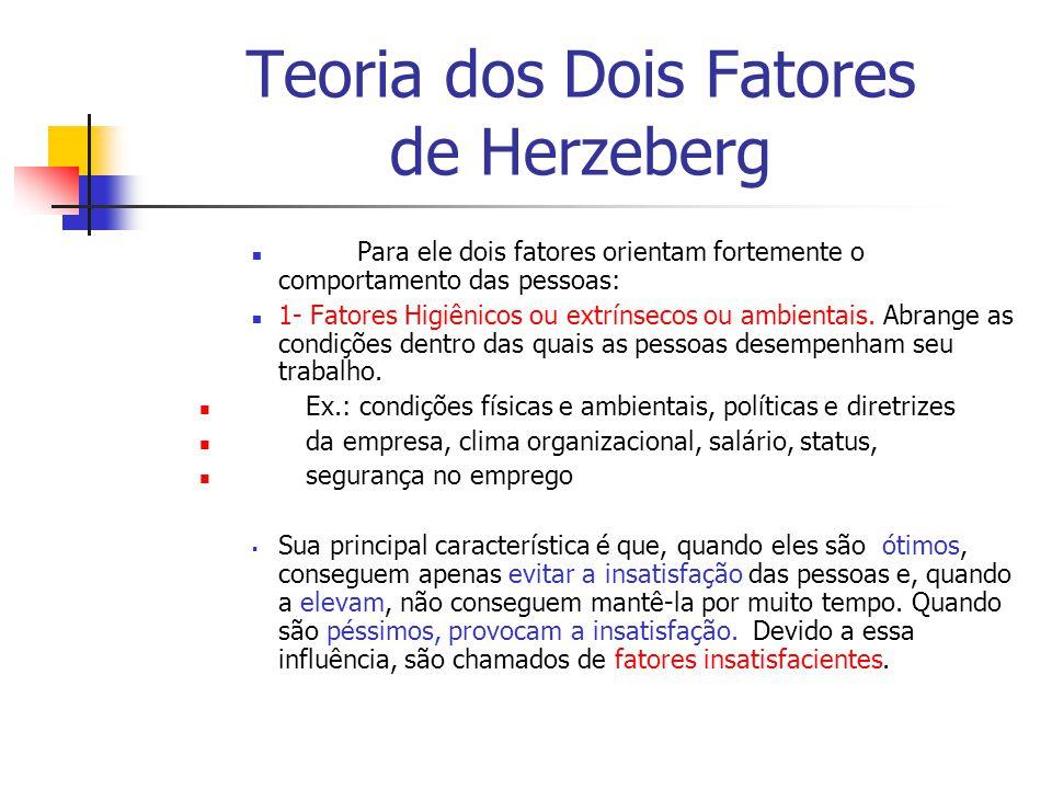 Teoria dos Dois Fatores de Herzeberg Para ele dois fatores orientam fortemente o comportamento das pessoas: 1- Fatores Higiênicos ou extrínsecos ou ambientais.
