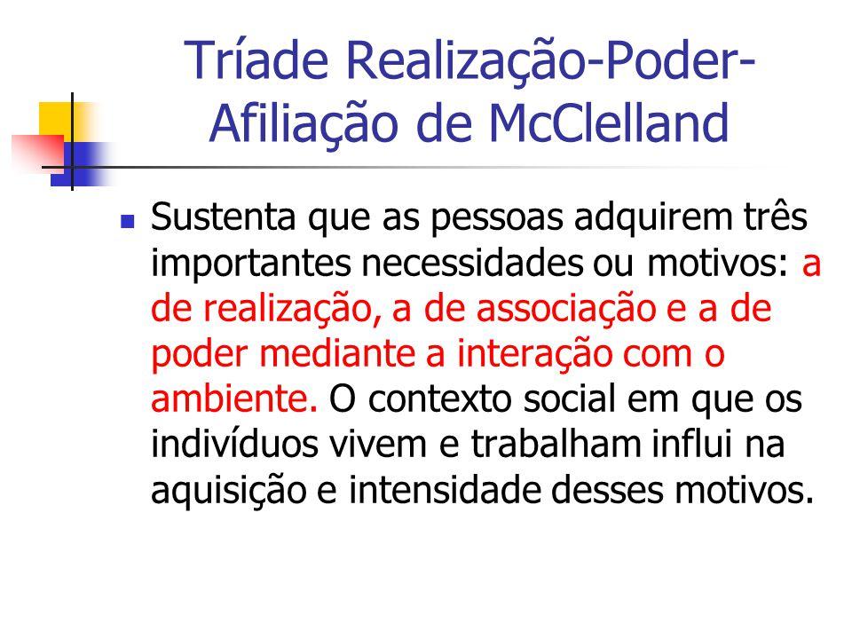 Tríade Realização-Poder- Afiliação de McClelland Sustenta que as pessoas adquirem três importantes necessidades ou motivos: a de realização, a de associação e a de poder mediante a interação com o ambiente.
