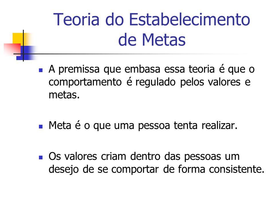 Teoria do Estabelecimento de Metas A premissa que embasa essa teoria é que o comportamento é regulado pelos valores e metas. Meta é o que uma pessoa t