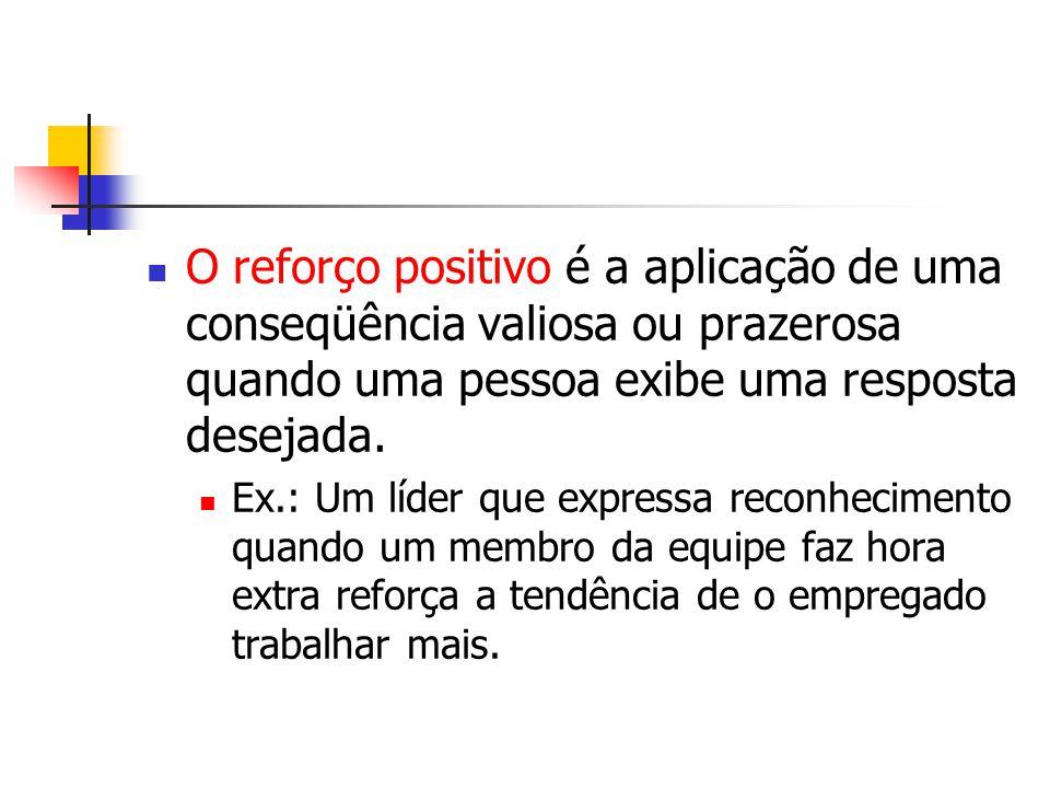 O reforço positivo é a aplicação de uma conseqüência valiosa ou prazerosa quando uma pessoa exibe uma resposta desejada. Ex.: Um líder que expressa re