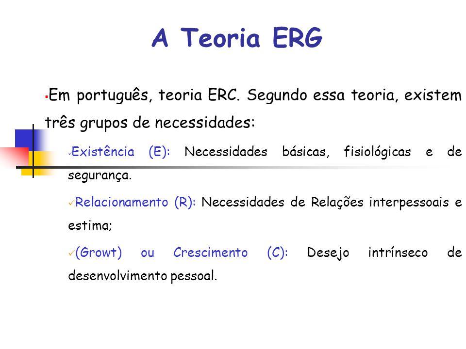 A Teoria ERG Em português, teoria ERC. Segundo essa teoria, existem três grupos de necessidades: Existência (E): Necessidades básicas, fisiológicas e