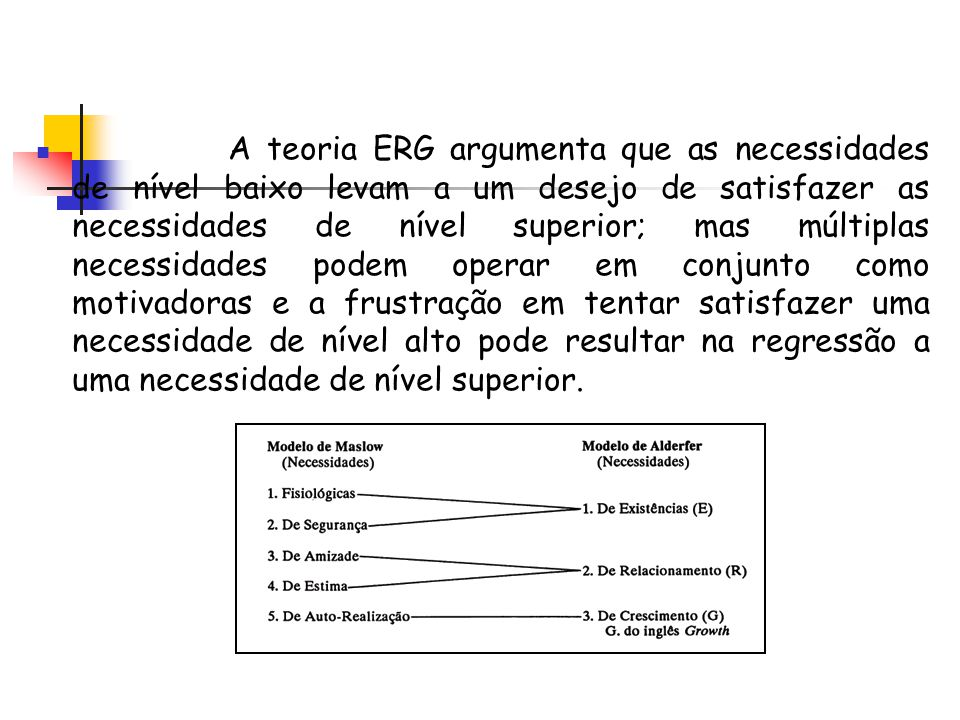 A teoria ERG argumenta que as necessidades de nível baixo levam a um desejo de satisfazer as necessidades de nível superior; mas múltiplas necessidade