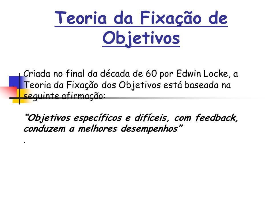 . Teoria da Fixação de Objetivos Criada no final da década de 60 por Edwin Locke, a Teoria da Fixação dos Objetivos está baseada na seguinte afirmação: Objetivos específicos e difíceis, com feedback, conduzem a melhores desempenhos.