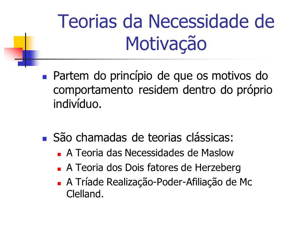 Teorias da Necessidade de Motivação Partem do princípio de que os motivos do comportamento residem dentro do próprio indivíduo. São chamadas de teoria