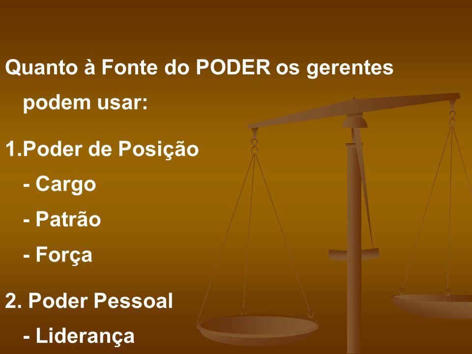Quanto à Fonte do PODER os gerentes podem usar: 1.Poder de Posição - Cargo - Patrão - Força 2.