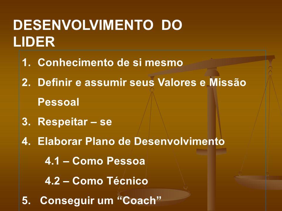 DESENVOLVIMENTO DO LIDER 1.Conhecimento de si mesmo 2.Definir e assumir seus Valores e Missão Pessoal 3.Respeitar – se 4.Elaborar Plano de Desenvolvim