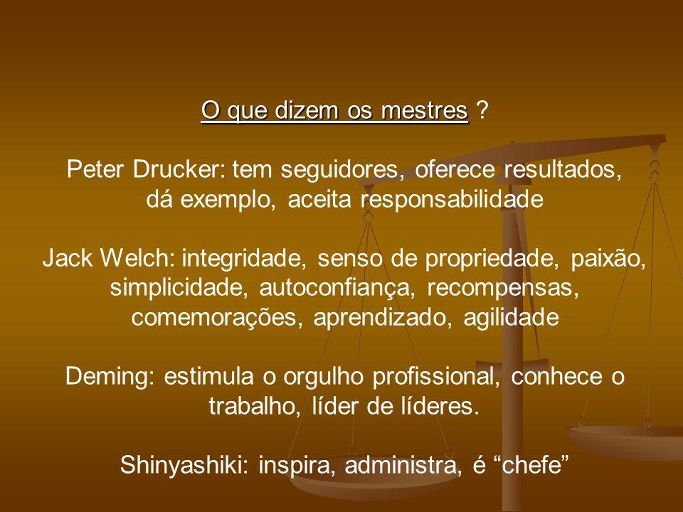 O que dizem os mestres O que dizem os mestres ? Peter Drucker: tem seguidores, oferece resultados, dá exemplo, aceita responsabilidade Jack Welch: int