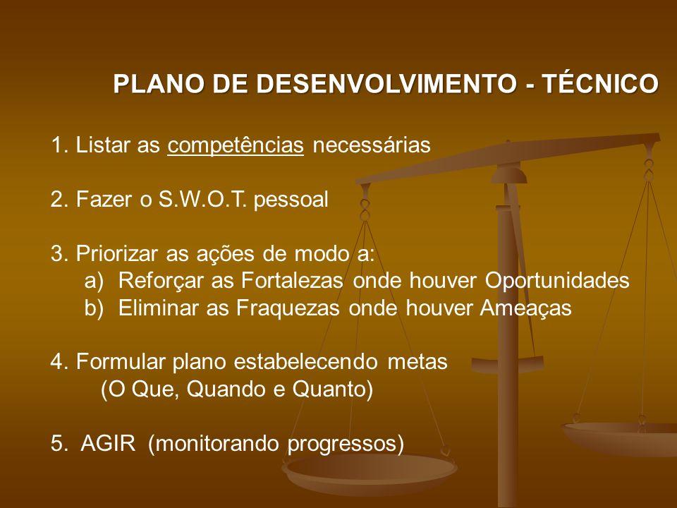 PLANO DE DESENVOLVIMENTO - TÉCNICO 1.Listar as competências necessárias 2.Fazer o S.W.O.T.