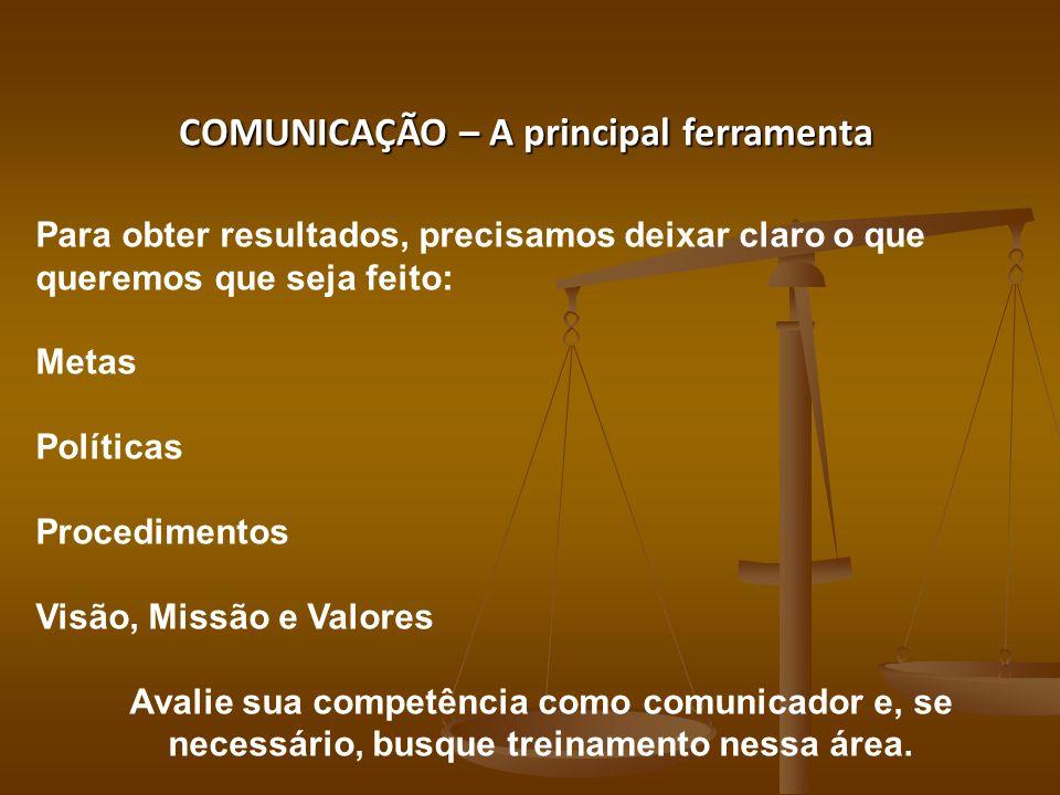 COMUNICAÇÃO – A principal ferramenta Para obter resultados, precisamos deixar claro o que queremos que seja feito: Metas Políticas Procedimentos Visão, Missão e Valores Avalie sua competência como comunicador e, se necessário, busque treinamento nessa área.