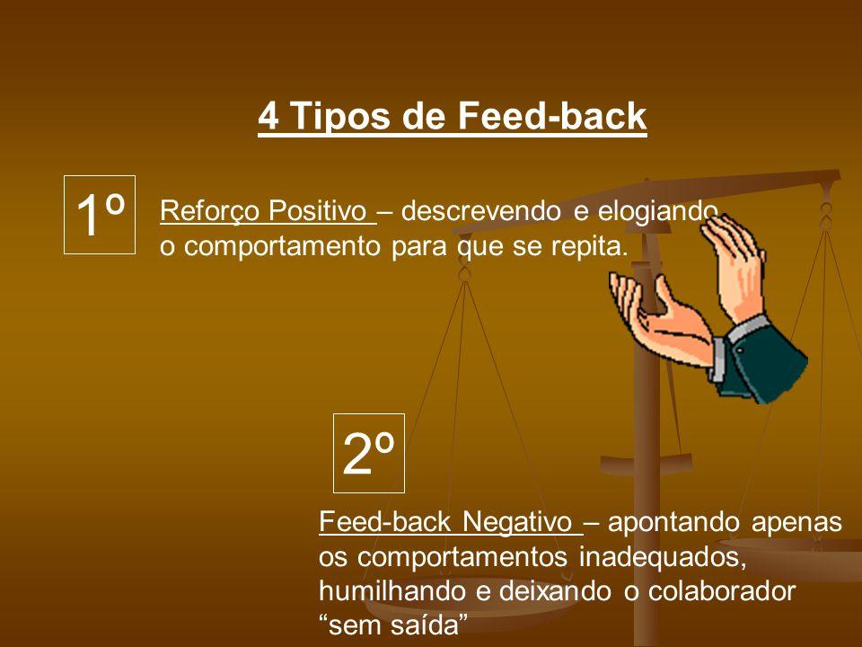 Reforço Positivo – descrevendo e elogiando o comportamento para que se repita. Feed-back Negativo – apontando apenas os comportamentos inadequados, hu