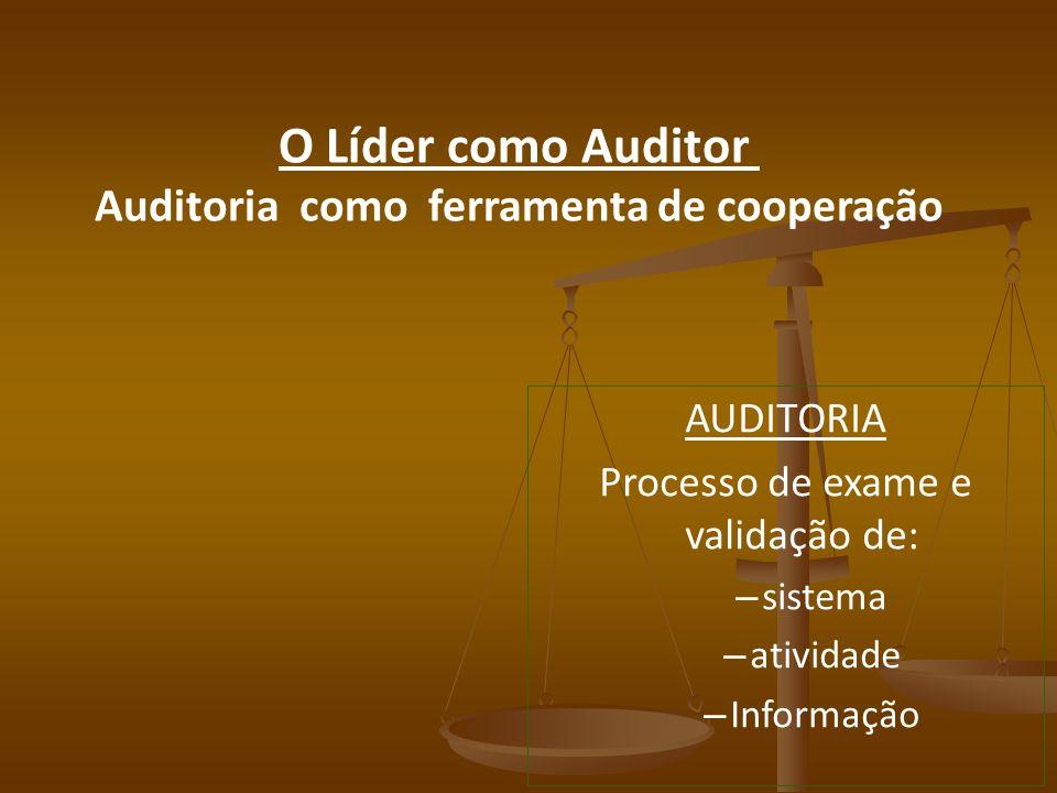 O Líder como Auditor Auditoria como ferramenta de cooperação AUDITORIA Processo de exame e validação de: – sistema – atividade – Informação