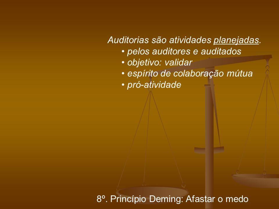 Auditorias são atividades planejadas. pelos auditores e auditados objetivo: validar espírito de colaboração mútua pró-atividade 8º. Princípio Deming: