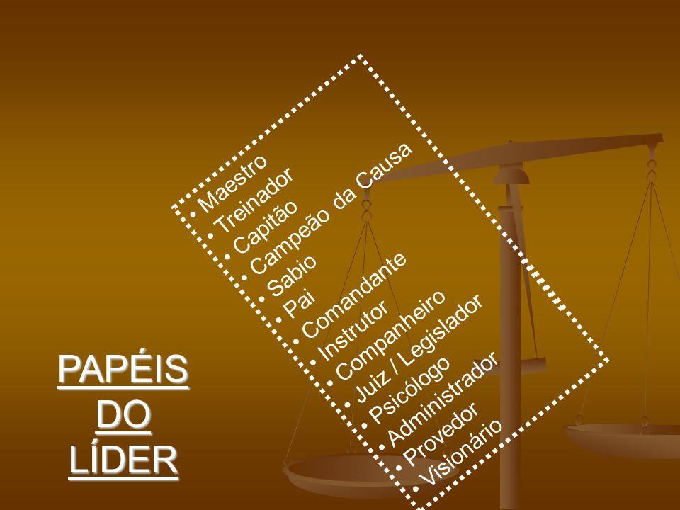 PAPÉIS DO LÍDER Maestro Treinador Capitão Campeão da Causa Sabio Pai Comandante Instrutor Companheiro Juiz / Legislador Psicólogo Administrador Provedor Visionário
