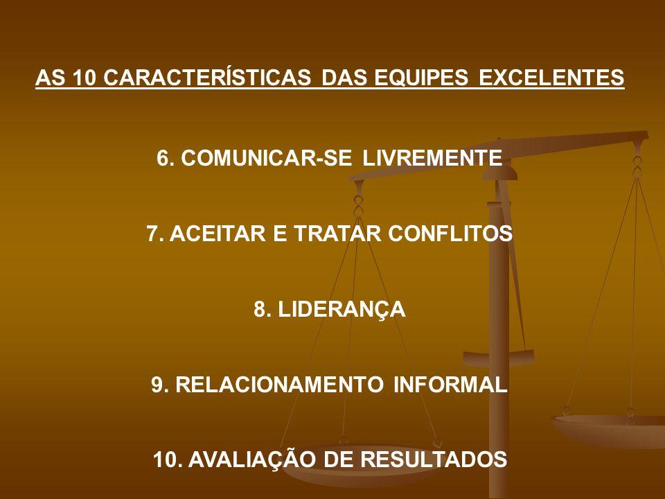 AS 10 CARACTERÍSTICAS DAS EQUIPES EXCELENTES 6. COMUNICAR-SE LIVREMENTE 7. ACEITAR E TRATAR CONFLITOS 8. LIDERANÇA 9. RELACIONAMENTO INFORMAL 10. AVAL