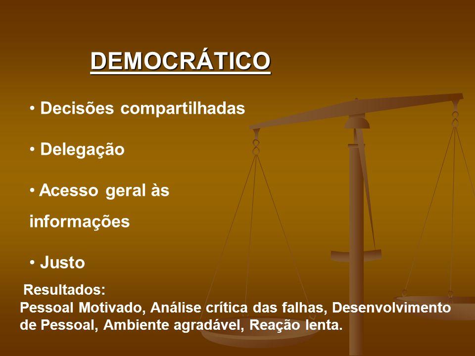 DEMOCRÁTICO Decisões compartilhadas Delegação Acesso geral às informações Justo Resultados: Pessoal Motivado, Análise crítica das falhas, Desenvolvimento de Pessoal, Ambiente agradável, Reação lenta.